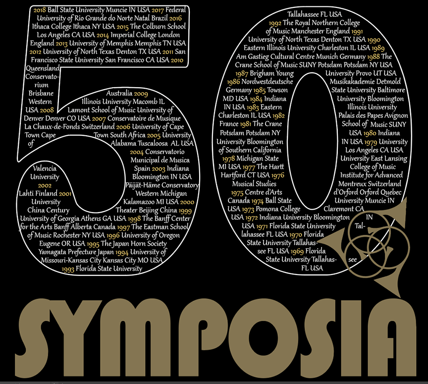 50 symposia detail